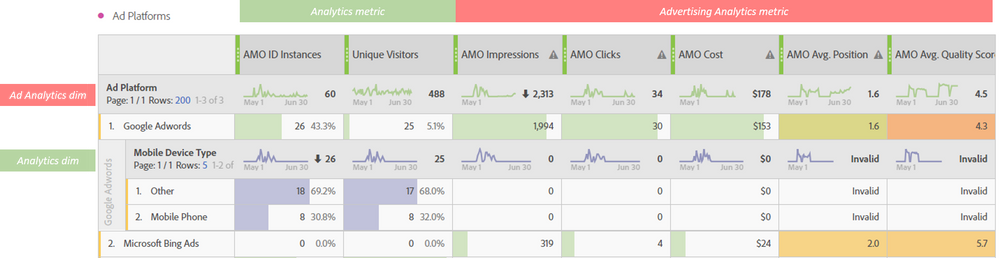 Ad Analytics example.png