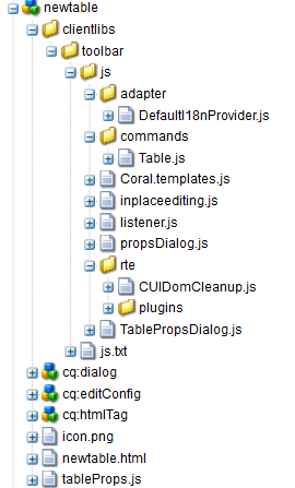 table component structure.PNG