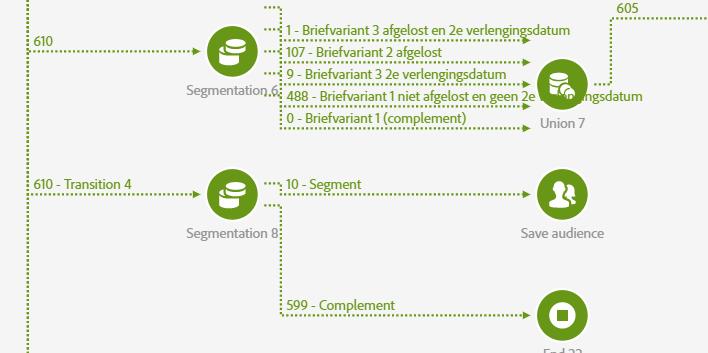 BD00129 BLG Repair renteverlenging (WKF816).png