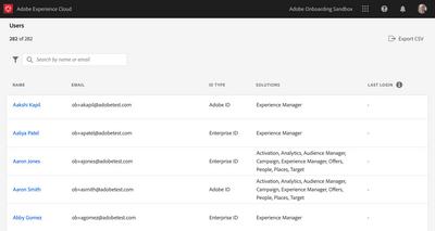 Admin Tool User List