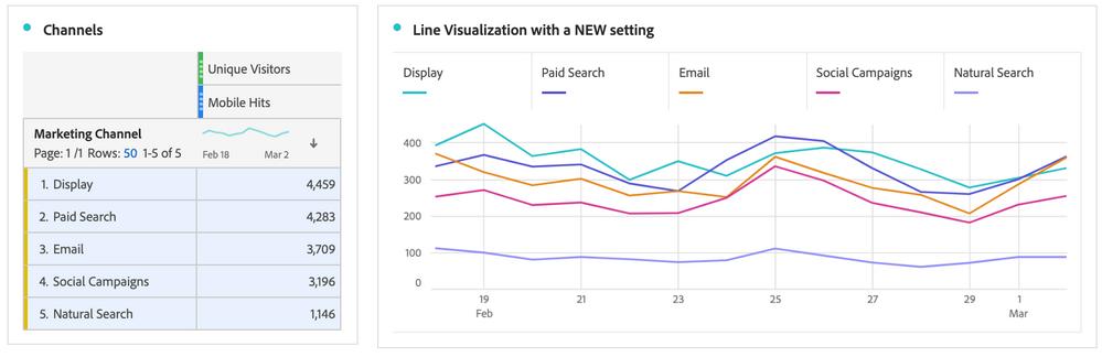 adobe-analytics-idea-line-visualization-2.png