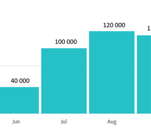 Labeling in Adobe Analytics.png