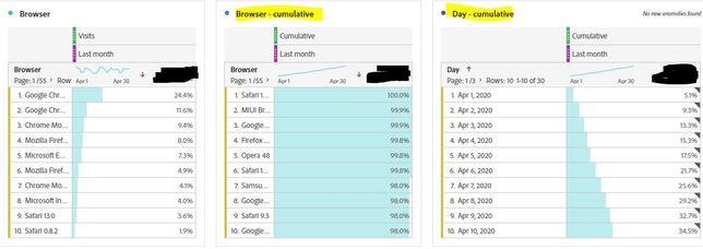 browser percentage.JPG
