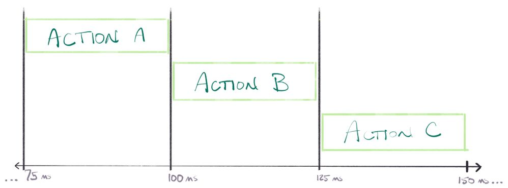 4-abc_sequenced.jpg