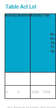Table headings