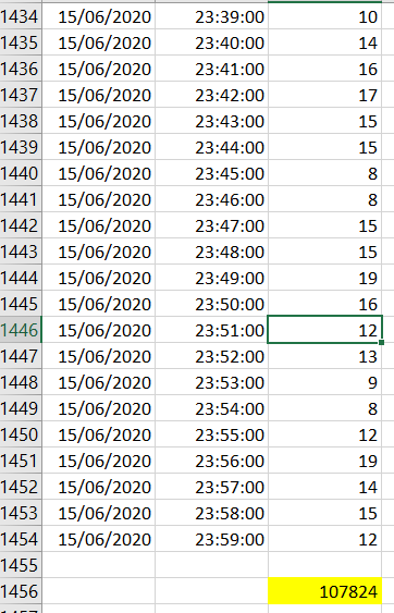 Excel Extract from Freeform table Adobe Analytics.PNG