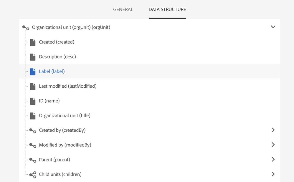 orgUnit-data-structure.png