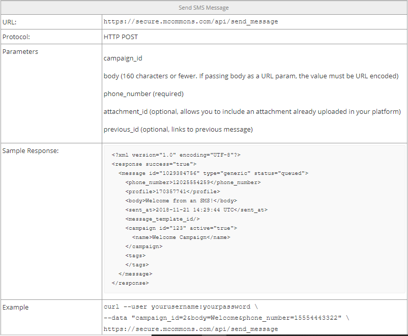 POST API.PNG