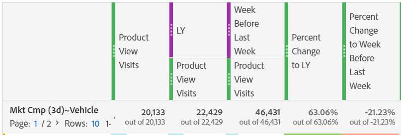 Adobe Analytics site metrics data error.PNG