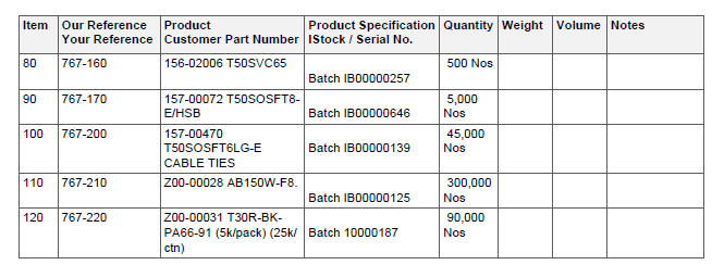 Table 1 (Tblmain)(Customer part number)