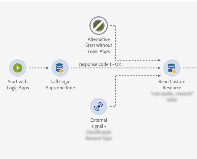 ACS_WKF_ExternalAPI_Call_LogicApps.jpg